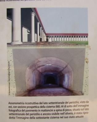 Ricostruzion edel peristilio e della cisterna